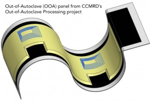 CCMRD OOA Panelfinal